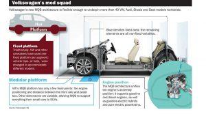 VW MQB Diagram