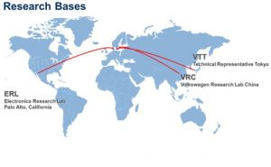 VW Research Bases