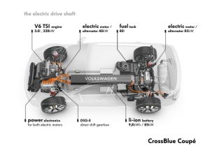 VW electric drive system